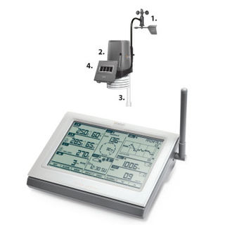 Weather Station Ultra Precision Professional WMR300 from Oregon Scientific